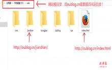 理解URL地址与网站根目录之间的关系终极教程!